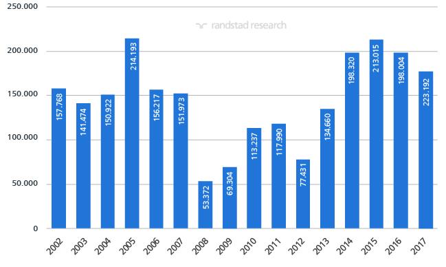 datos paro mayo 2017
