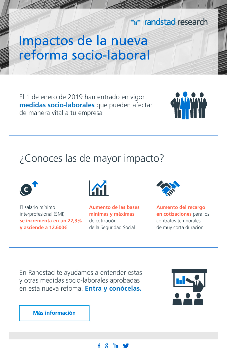 Infografía sobre los datos de la reforma socio-laboral en España 2019