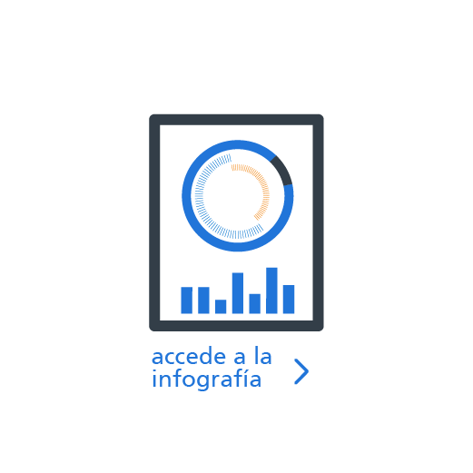 Icono infografia datos paro España - Febrero 2019